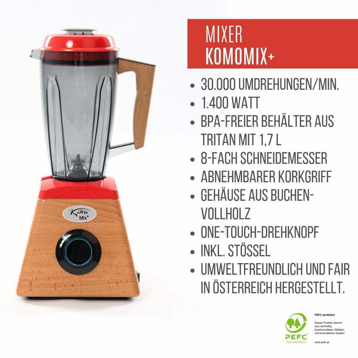 KoMoMix+