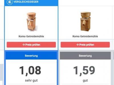 Getreidemühle_Test_2018_•_Die_6_besten_Getreidemühlen_im_Vergleich___Expertentesten